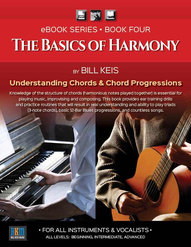 Ear Training For The Contemporary Musician Pdf